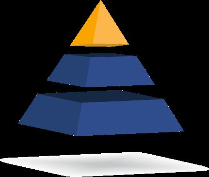 pirámide de 3 cuerpos con el primero iluminado